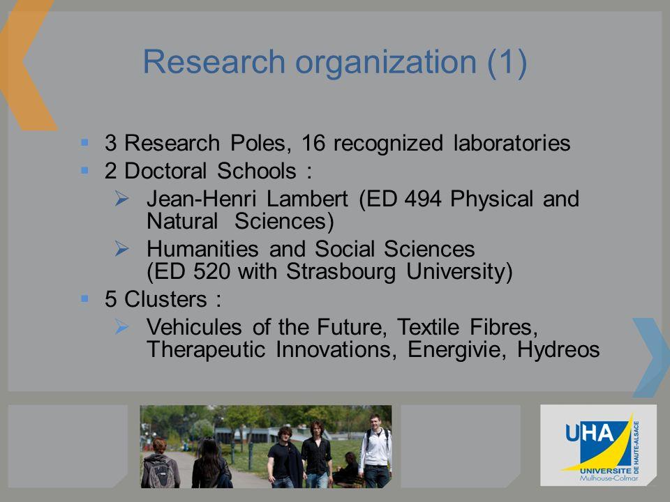 Research organization (2) Research pole in Chemistry, Physics and Material Sciences (5 laboratories): Institut de Science des Matériaux de Mulhouse (IS2M,LRC CNRS 7228) Laboratoire de Chimie Organique et Bio-Organique (COB, EA 4566) Laboratoire de Photochimie et d Ingénierie Macromoléculaires(LPIM, EA 4567) Laboratoire Vigne, Biotechnologies et Environnement (LVBE, EA 3991) Laboratoire Gestion des Risques et Environnement (GRE, EA 2334)