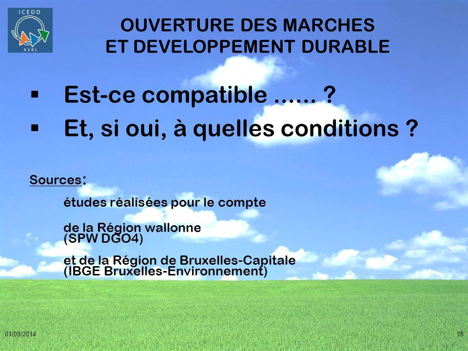 01/05/201418 OUVERTURE DES MARCHES ET DEVELOPPEMENT DURABLE Est-ce compatible...... ? Et, si oui, à quelles conditions ? Sources : études réalisées po