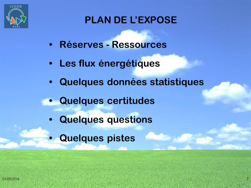01/05/20142 PLAN DE LEXPOSE Réserves - Ressources Les flux énergétiques Quelques données statistiques Quelques certitudes Quelques questions Quelques