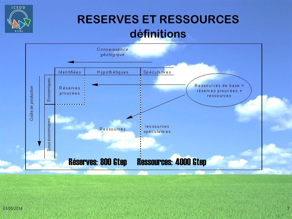 01/05/20143 RESERVES ET RESSOURCES définitions Réserves: 800 Gtep Ressources: 4000 Gtep