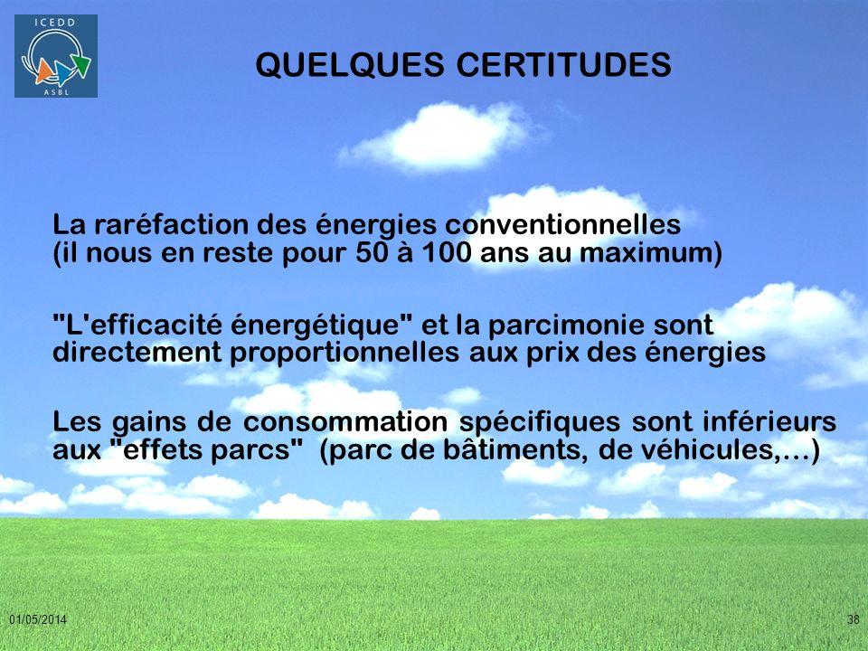 01/05/201438 QUELQUES CERTITUDES La raréfaction des énergies conventionnelles (il nous en reste pour 50 à 100 ans au maximum)