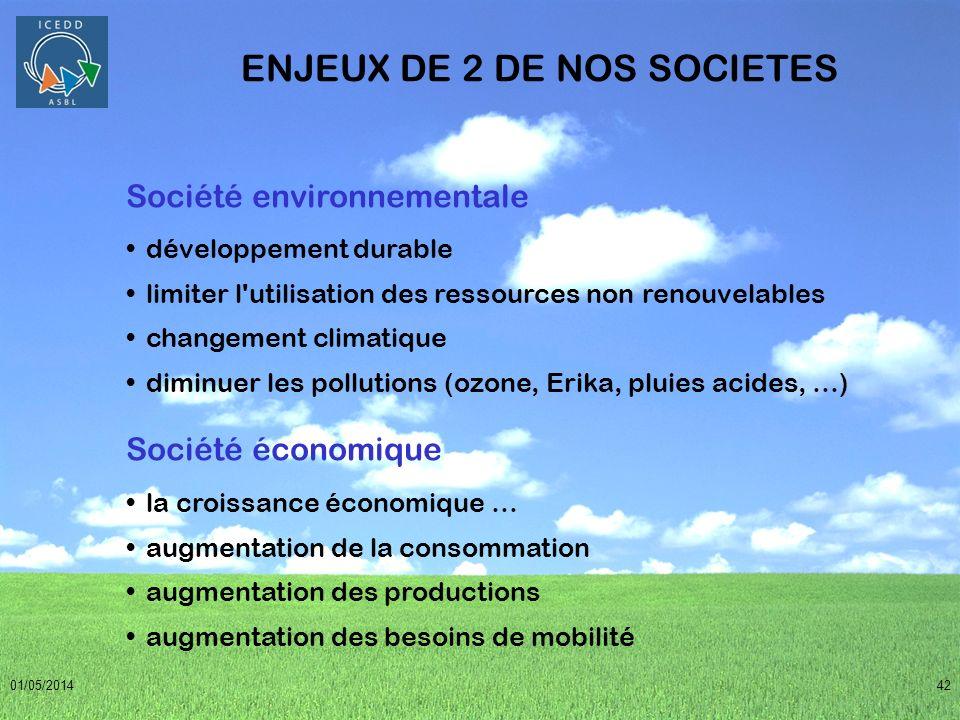01/05/201442 ENJEUX DE 2 DE NOS SOCIETES Société environnementale développement durable limiter l'utilisation des ressources non renouvelables changem