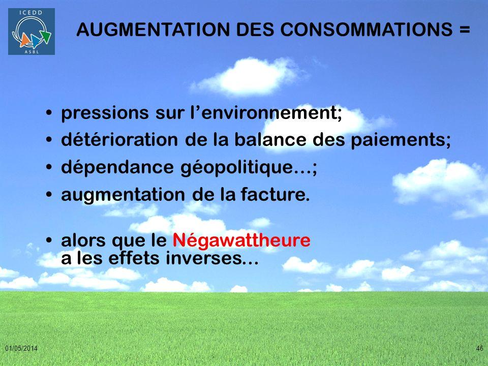 01/05/201446 AUGMENTATION DES CONSOMMATIONS = pressions sur lenvironnement; détérioration de la balance des paiements; dépendance géopolitique…; augme