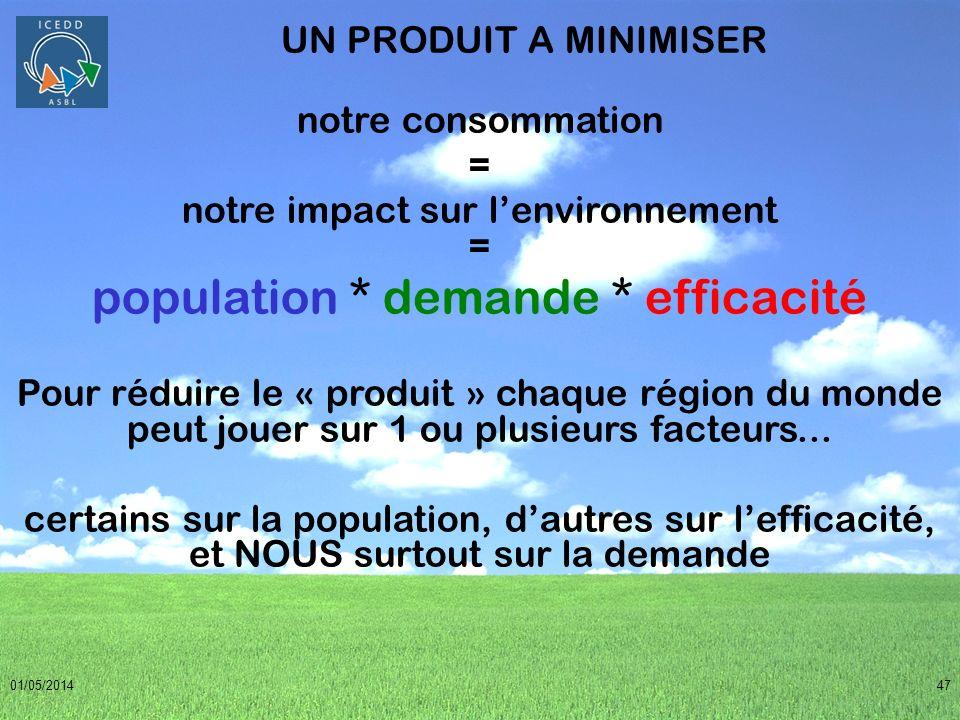 01/05/201447 UN PRODUIT A MINIMISER notre consommation = notre impact sur lenvironnement = population * demande * efficacité Pour réduire le « produit