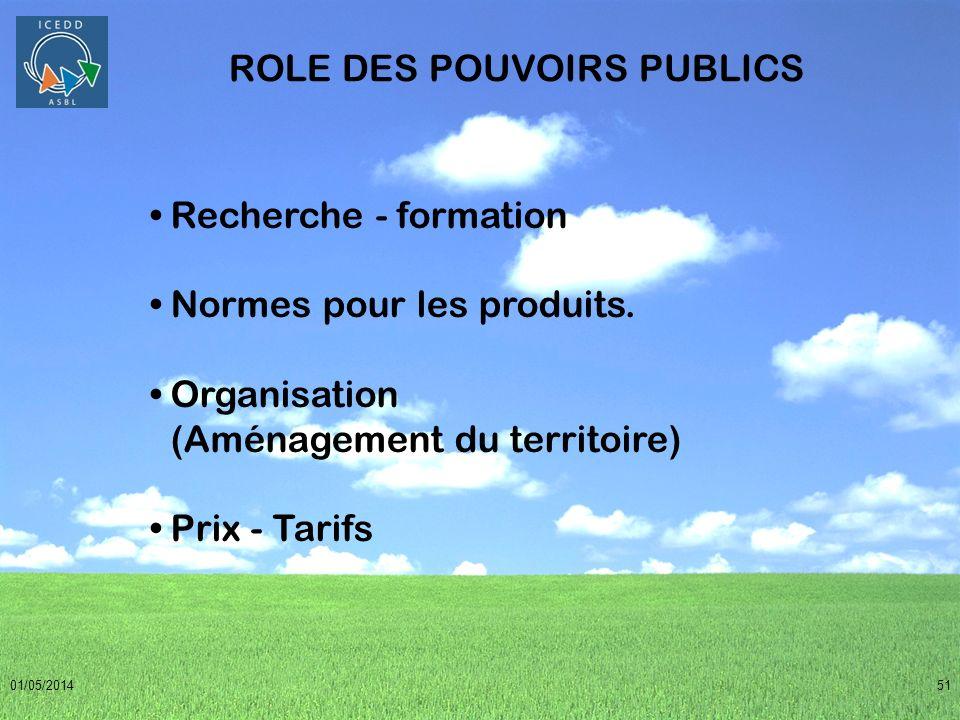01/05/201451 ROLE DES POUVOIRS PUBLICS Recherche - formation Normes pour les produits. Organisation (Aménagement du territoire) Prix - Tarifs