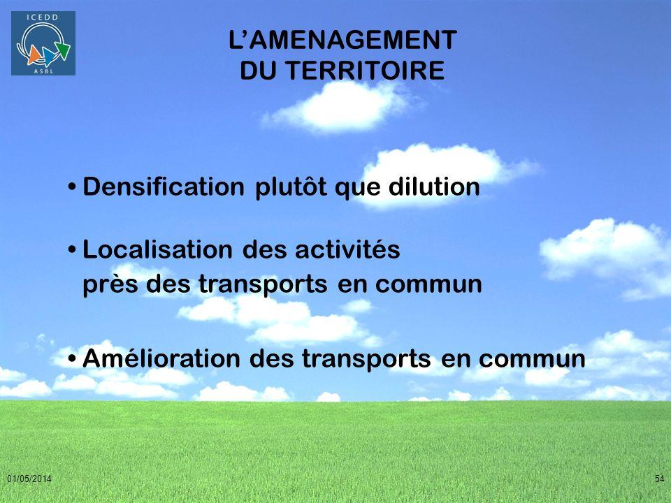 01/05/201454 LAMENAGEMENT DU TERRITOIRE Densification plutôt que dilution Localisation des activités près des transports en commun Amélioration des tr