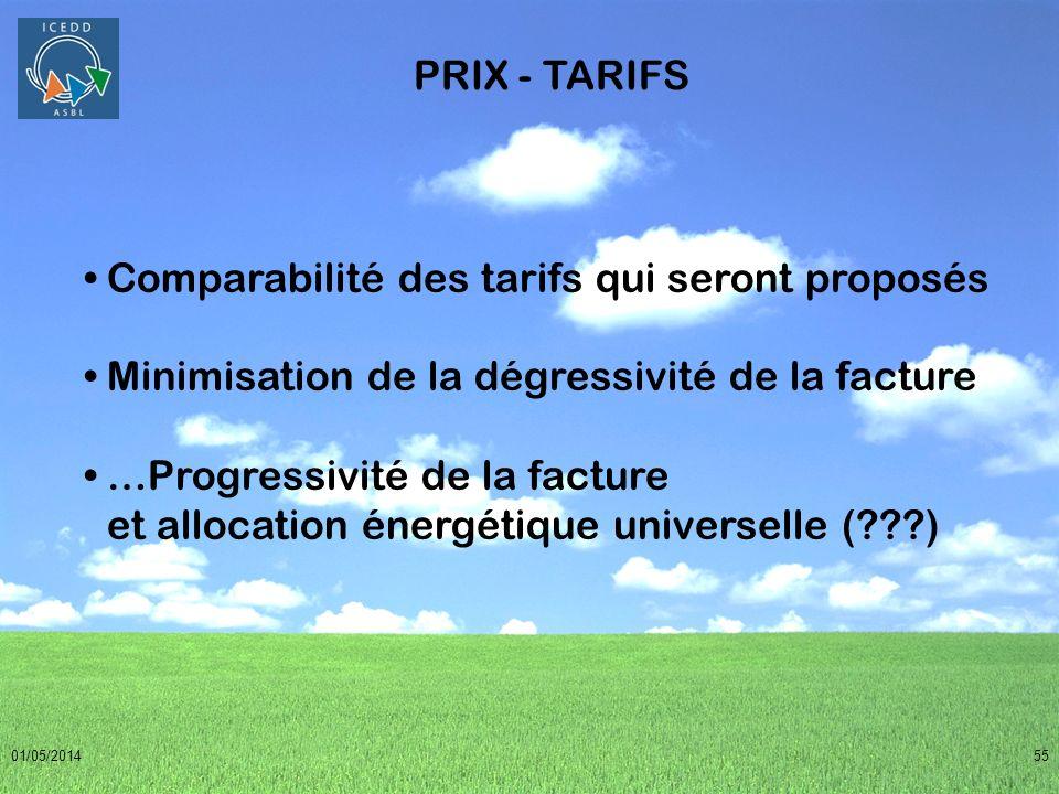 01/05/201455 PRIX - TARIFS Comparabilité des tarifs qui seront proposés Minimisation de la dégressivité de la facture …Progressivité de la facture et