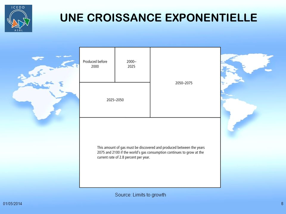 01/05/20148 UNE CROISSANCE EXPONENTIELLE Source: Limits to growth