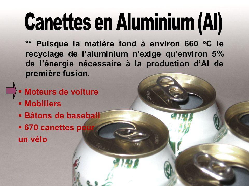 Mélange de: Carton, dAluminium et de plastique Revêtement ivoire des panneaux de gypse Essuie-tout Papier hygiénique
