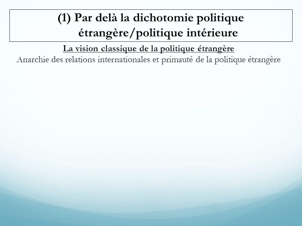 (1) Par delà la dichotomie politique étrangère/politique intérieure La vision classique de la politique étrangère Anarchie des relations international