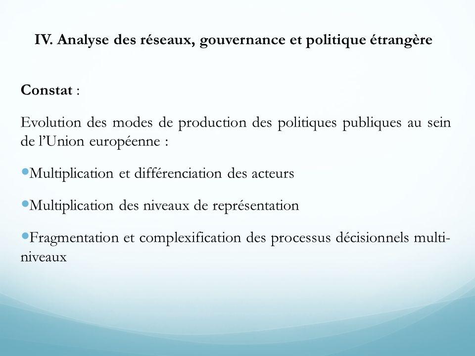 IV. Analyse des réseaux, gouvernance et politique étrangère Constat : Evolution des modes de production des politiques publiques au sein de lUnion eur