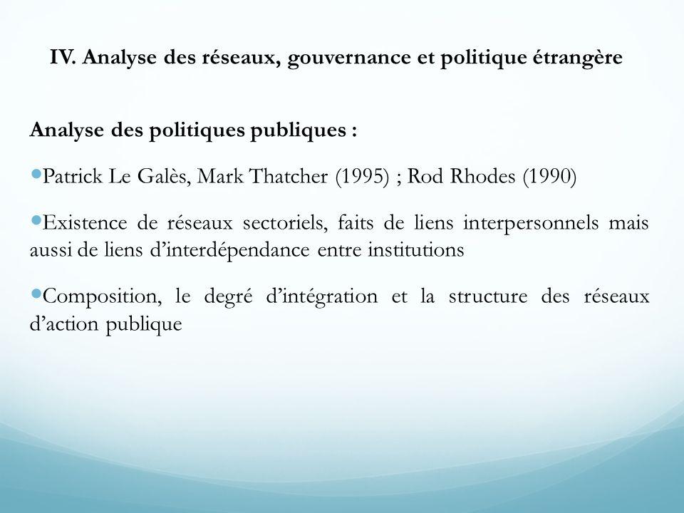 IV. Analyse des réseaux, gouvernance et politique étrangère Analyse des politiques publiques : Patrick Le Galès, Mark Thatcher (1995) ; Rod Rhodes (19