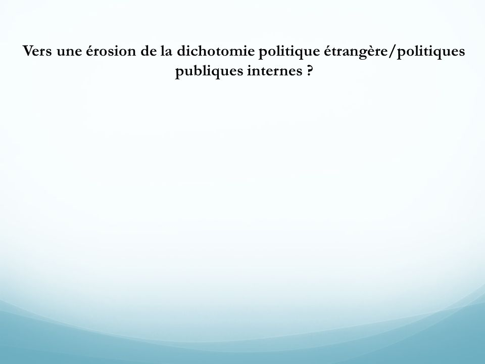 Vers une érosion de la dichotomie politique étrangère/politiques publiques internes ?