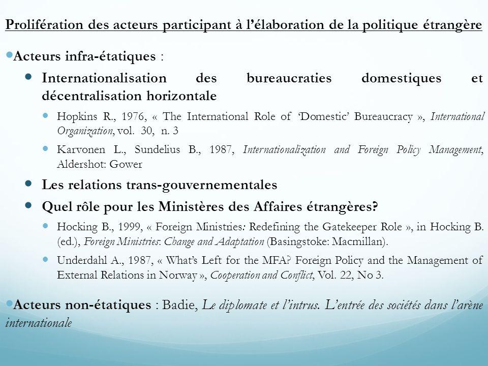 Prolifération des acteurs participant à lélaboration de la politique étrangère Acteurs infra-étatiques : Internationalisation des bureaucraties domest
