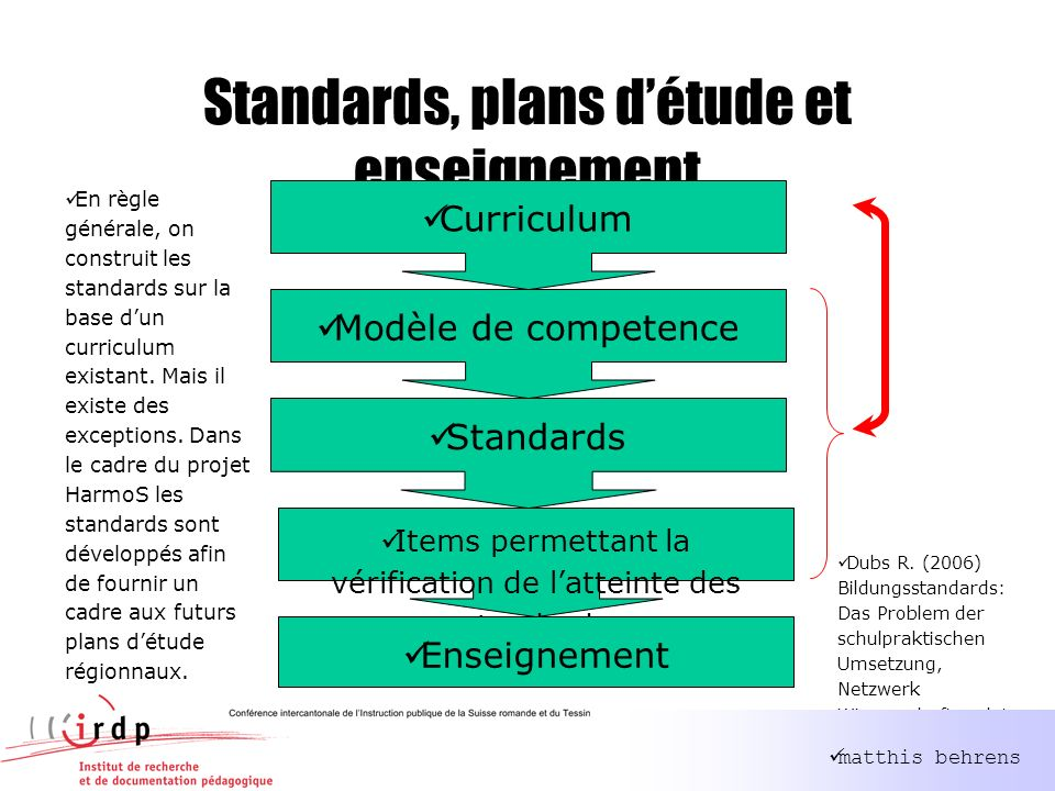 Standards, plans détude et enseignement Curriculum Modèle de competence Standards Items permettant la vérification de latteinte des standards Enseignement Dubs R.