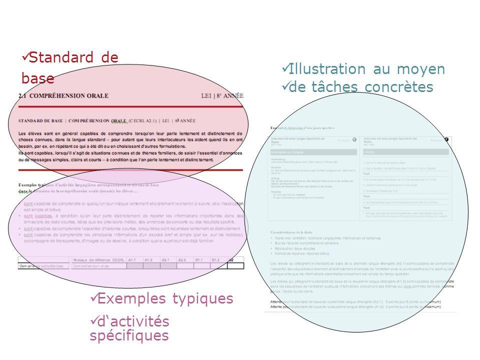 Standard de base Exemples typiques dactivités spécifiques Illustration au moyen de tâches concrètes