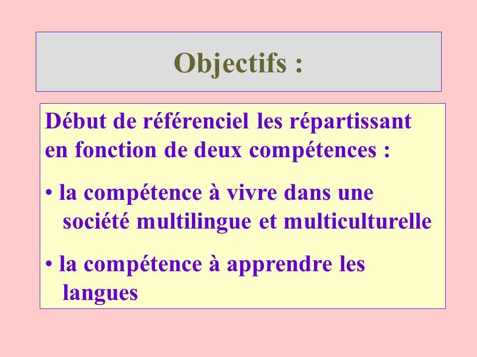 Objectifs : Début de référenciel les répartissant en fonction de deux compétences : la compétence à vivre dans une société multilingue et multiculture