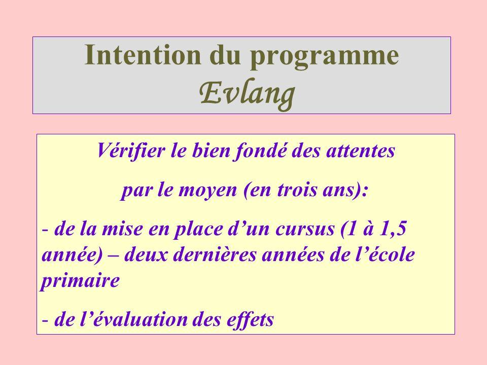 Intention du programme Evlang Vérifier le bien fondé des attentes par le moyen (en trois ans): - de la mise en place dun cursus (1 à 1,5 année) – deux