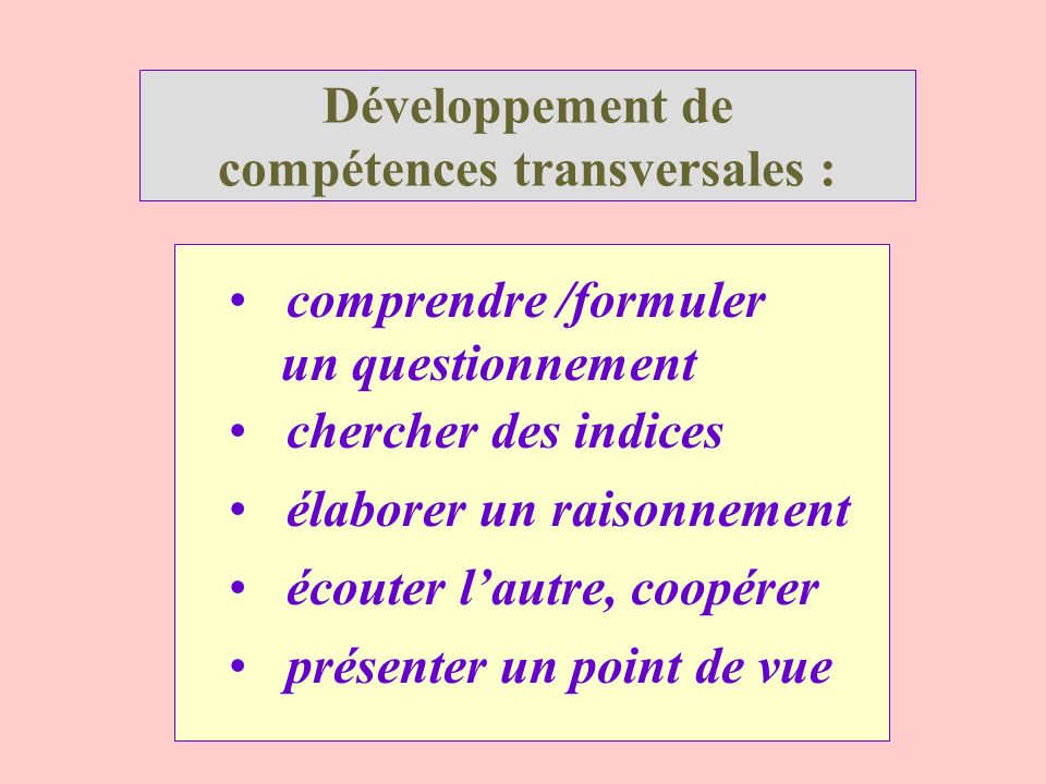 Développement de compétences transversales : comprendre /formuler un questionnement chercher des indices élaborer un raisonnement écouter lautre, coop