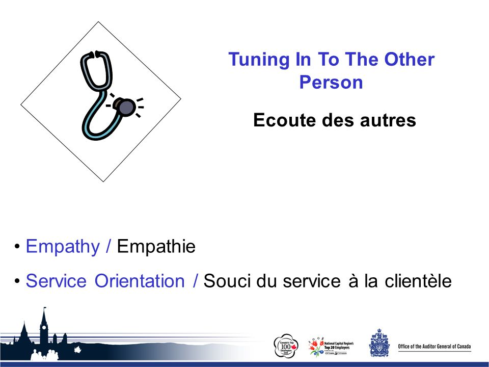 Office of the Auditor General of Canada Tuning In To The Other Person Ecoute des autres Empathy / Empathie Service Orientation / Souci du service à la