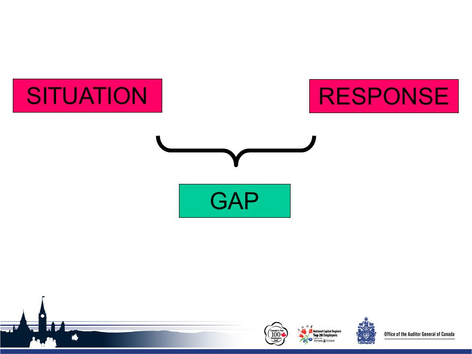 Office of the Auditor General of Canada GAP SITUATION RESPONSE