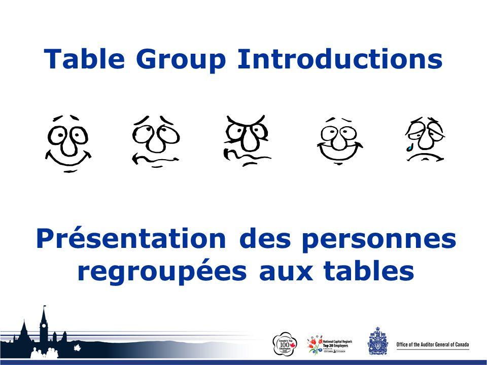 Office of the Auditor General of Canada Self Management Auto-discipline Self Control / Maîtrise de soi Adaptability / Adaptabilité
