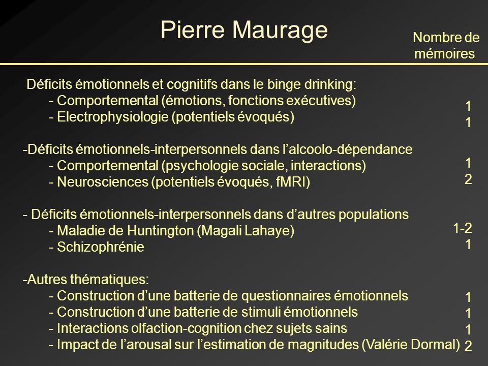 Pierre Maurage Déficits émotionnels et cognitifs dans le binge drinking: - Comportemental (émotions, fonctions exécutives) - Electrophysiologie (potentiels évoqués) -Déficits émotionnels-interpersonnels dans lalcoolo-dépendance - Comportemental (psychologie sociale, interactions) - Neurosciences (potentiels évoqués, fMRI) - Déficits émotionnels-interpersonnels dans dautres populations - Maladie de Huntington (Magali Lahaye) - Schizophrénie -Autres thématiques: - Construction dune batterie de questionnaires émotionnels - Construction dune batterie de stimuli émotionnels - Interactions olfaction-cognition chez sujets sains - Impact de larousal sur lestimation de magnitudes (Valérie Dormal) 1 2 1-2 1 2 Nombre de mémoires
