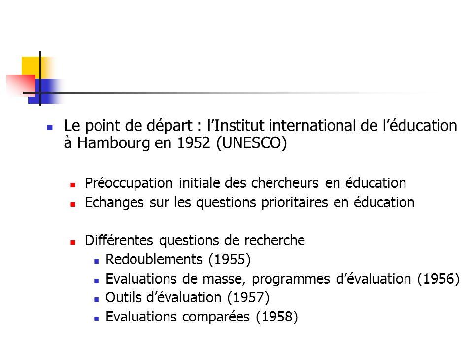 Le point de départ : lInstitut international de léducation à Hambourg en 1952 (UNESCO) Préoccupation initiale des chercheurs en éducation Echanges sur les questions prioritaires en éducation Différentes questions de recherche Redoublements (1955) Evaluations de masse, programmes dévaluation (1956) Outils dévaluation (1957) Evaluations comparées (1958)
