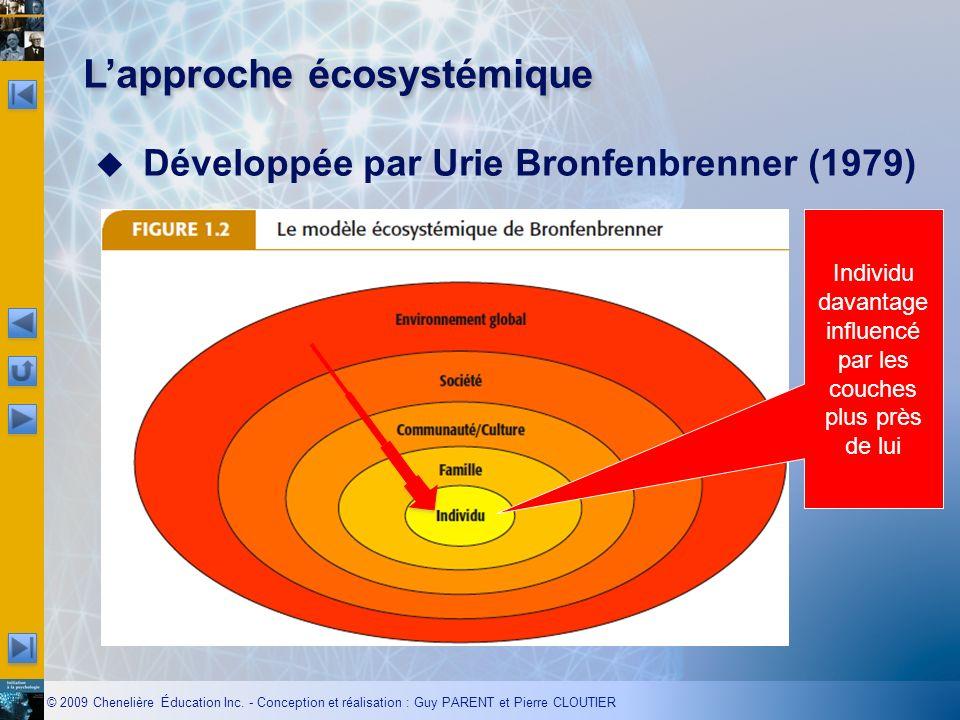 © 2009 Chenelière Éducation Inc. - Conception et réalisation : Guy PARENT et Pierre CLOUTIER Développée par Urie Bronfenbrenner (1979) Lapproche écosy