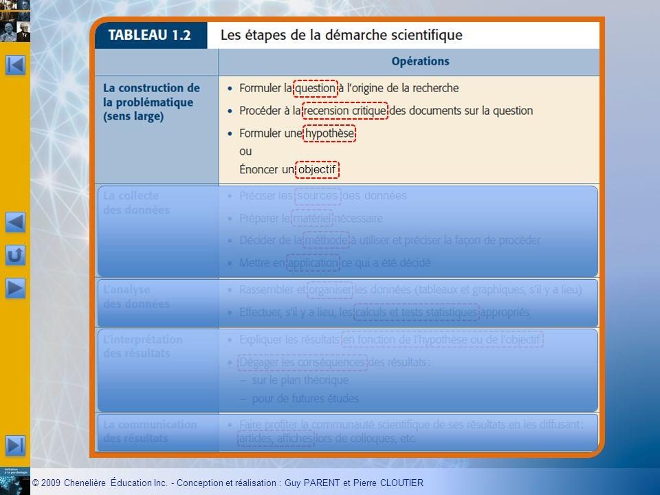 © 2009 Chenelière Éducation Inc. - Conception et réalisation : Guy PARENT et Pierre CLOUTIER Tableau 1.2 (1 de 5) les sources des données un objectif
