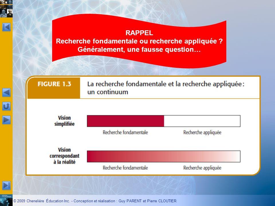 © 2009 Chenelière Éducation Inc. - Conception et réalisation : Guy PARENT et Pierre CLOUTIER Figure 1.3 RAPPEL Recherche fondamentale ou recherche app
