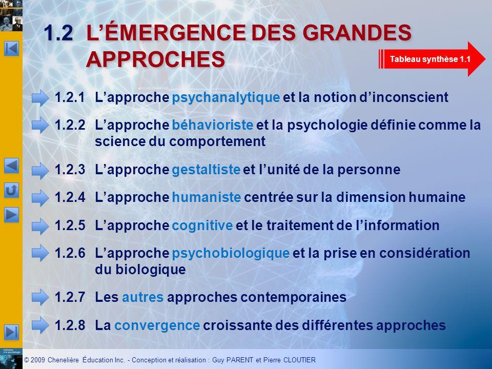© 2009 Chenelière Éducation Inc. - Conception et réalisation : Guy PARENT et Pierre CLOUTIER 1.2LÉMERGENCE DES GRANDES APPROCHES psychanalytique 1.2.1