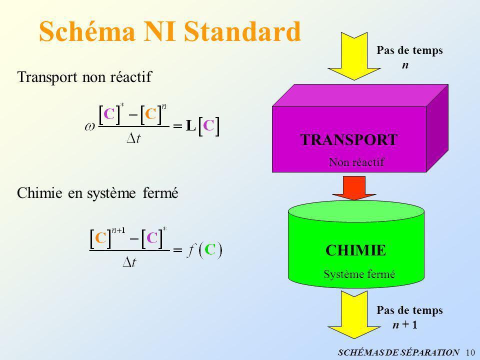 10 Schéma NI Standard Transport non réactif Chimie en système fermé SCHÉMAS DE SÉPARATION TRANSPORT Non réactif CHIMIE Système fermé Pas de temps n Pa