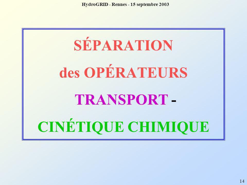 14 SÉPARATION des OPÉRATEURS TRANSPORT - CINÉTIQUE CHIMIQUE HydroGRID - Rennes - 15 septembre 2003