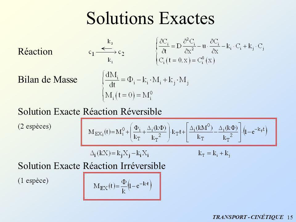 15 Solutions Exactes TRANSPORT - CINÉTIQUE Solution Exacte Réaction Irréversible (1 espèce) Solution Exacte Réaction Réversible (2 espèces) Réaction B