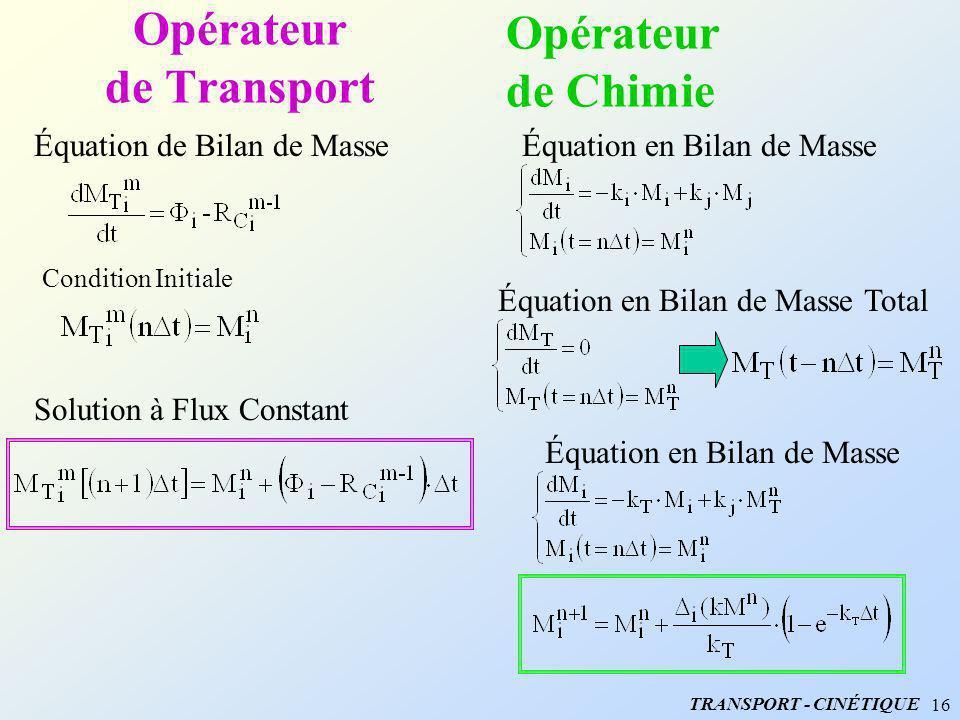 16 Opérateur de Transport Équation de Bilan de Masse Condition Initiale Solution à Flux Constant TRANSPORT - CINÉTIQUE Opérateur de Chimie Équation en