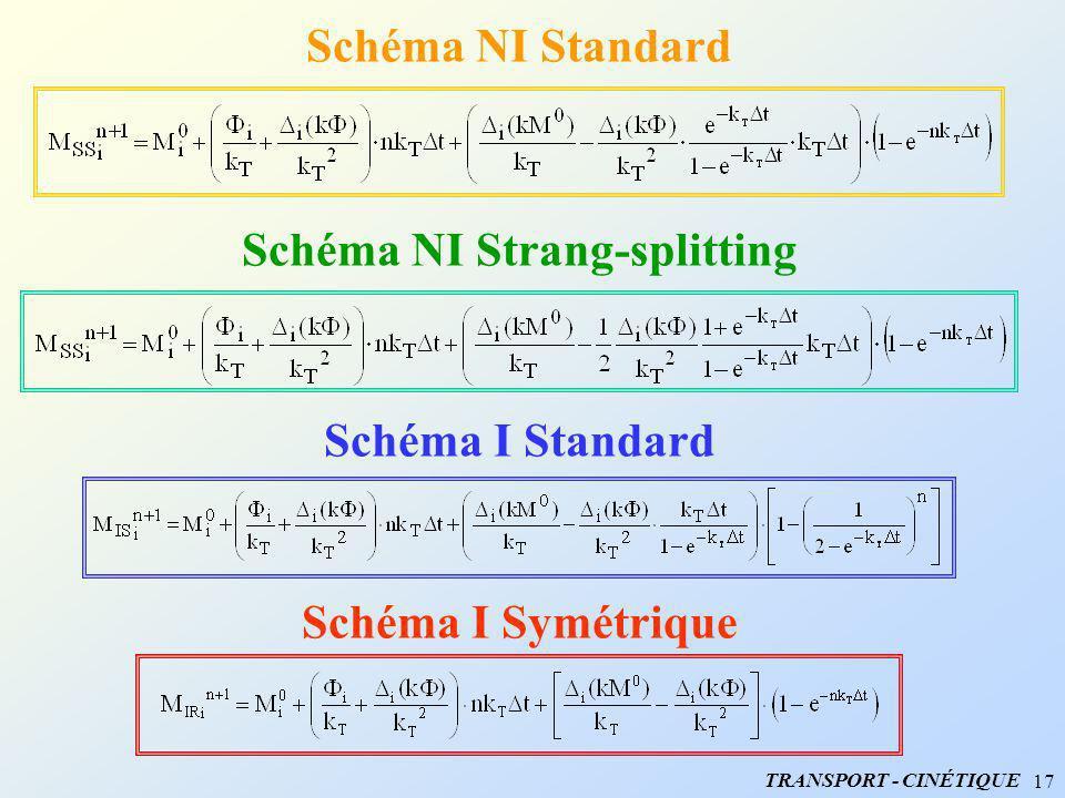 17 Schéma NI Standard TRANSPORT - CINÉTIQUE Schéma NI Strang-splitting Schéma I Standard Schéma I Symétrique