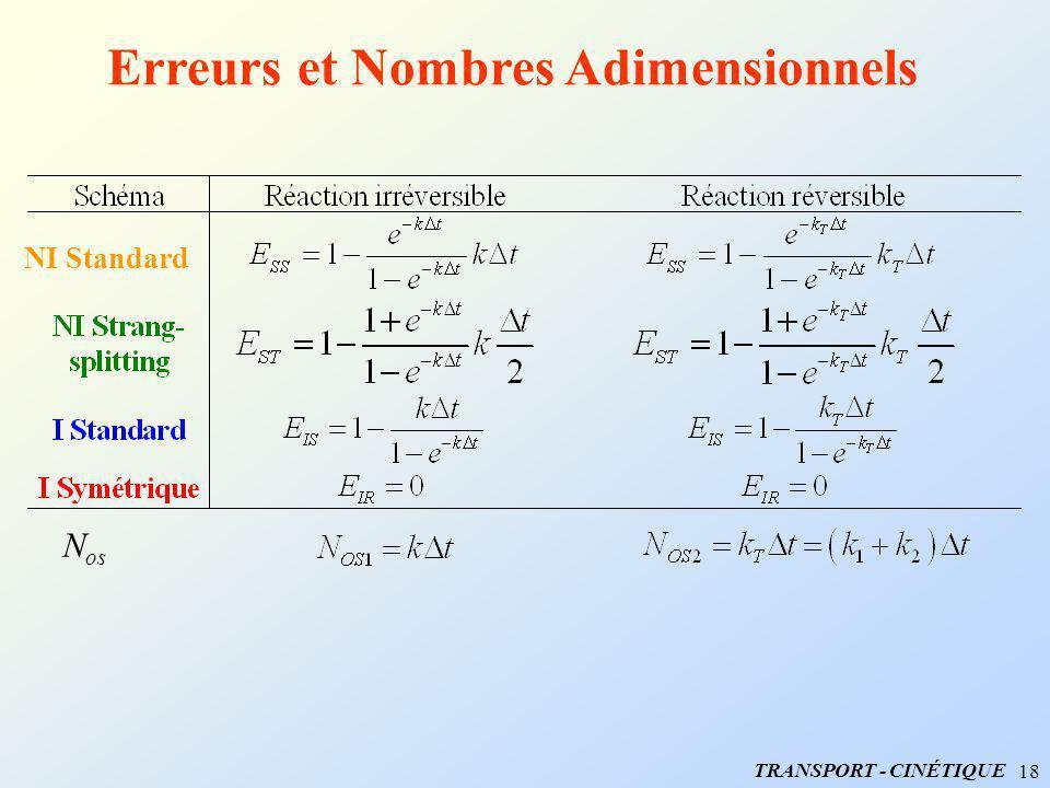 18 Erreurs et Nombres Adimensionnels TRANSPORT - CINÉTIQUE N os NI Standard