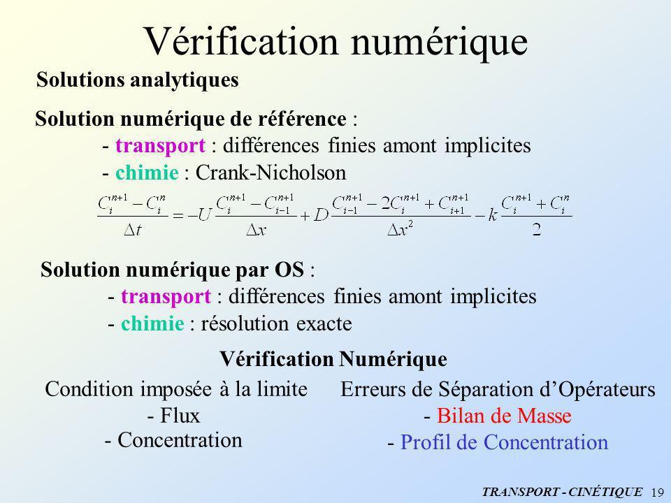 19 Vérification numérique Condition imposée à la limite - Flux - Concentration Erreurs de Séparation dOpérateurs - Bilan de Masse - Profil de Concentr