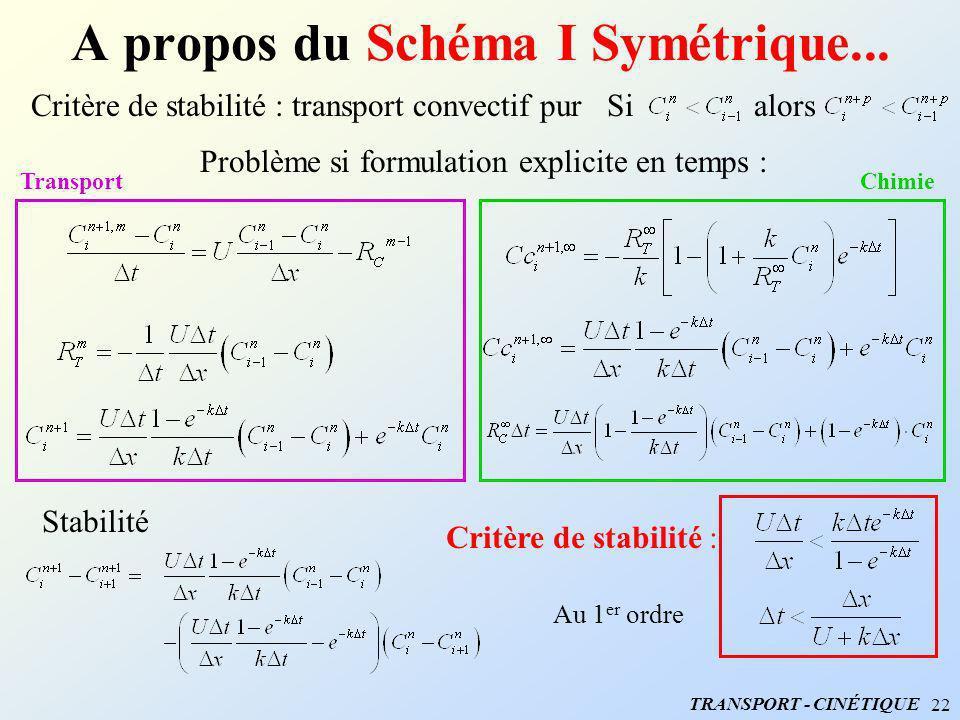 22 A propos du Schéma I Symétrique... TRANSPORT - CINÉTIQUE Critère de stabilité : transport convectif purSi alors Problème si formulation explicite e