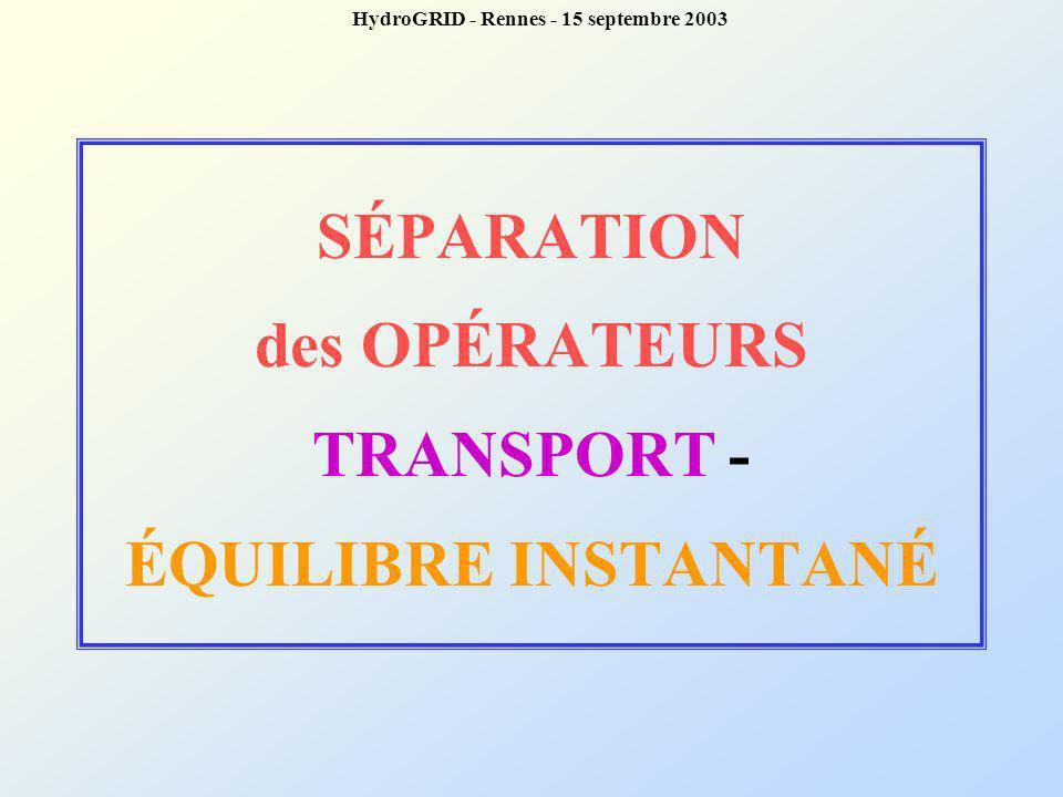 SÉPARATION des OPÉRATEURS TRANSPORT - ÉQUILIBRE INSTANTANÉ HydroGRID - Rennes - 15 septembre 2003
