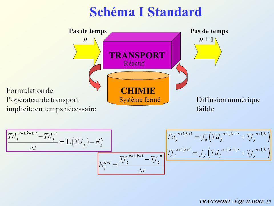 25 Schéma I Standard Formulation de lopérateur de transport implicite en temps nécessaire Diffusion numérique faible TRANSPORT Réactif Pas de temps n