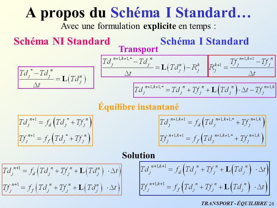 26 A propos du Schéma I Standard… Avec une formulation explicite en temps : Schéma NI StandardSchéma I Standard Transport Équilibre instantané TRANSPO