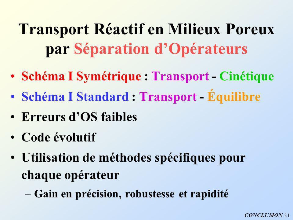 31 CONCLUSION Transport Réactif en Milieux Poreux par Séparation dOpérateurs Schéma I Symétrique : Transport - Cinétique Schéma I Standard : Transport