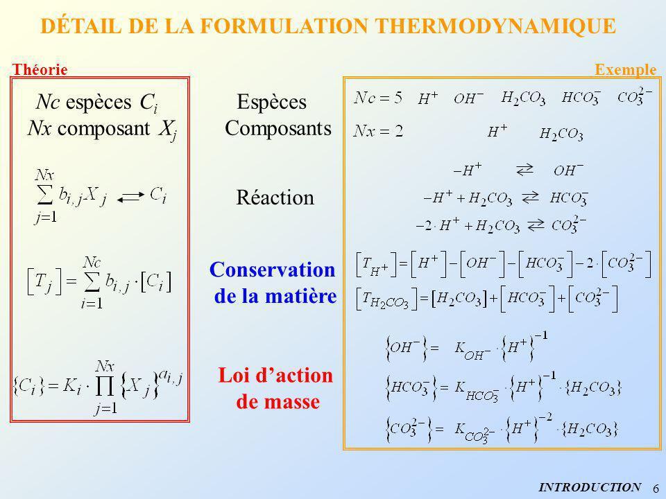 6 Réaction Loi daction de masse Conservation de la matière Espèces Composants Nc espèces C i Nx composant X j ThéorieExemple DÉTAIL DE LA FORMULATION