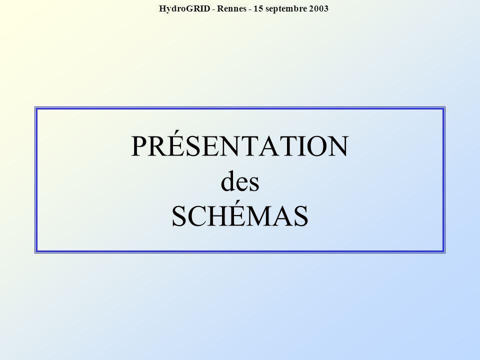 PRÉSENTATION des SCHÉMAS HydroGRID - Rennes - 15 septembre 2003
