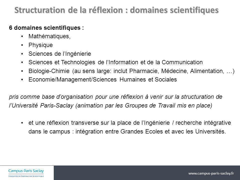 www.campus-paris-saclay.fr Structuration de la réflexion : domaines scientifiques 6 domaines scientifiques : Mathématiques, Physique Sciences de lIngé