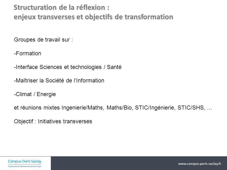 www.campus-paris-saclay.fr Structuration de la réflexion : enjeux transverses et objectifs de transformation Groupes de travail sur : -Formation -Inte