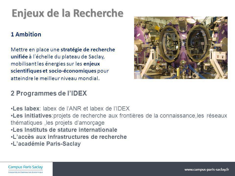 www.campus-paris-saclay.fr Enjeux de la Recherche 1 Ambition Mettre en place une stratégie de recherche unifiée à léchelle du plateau de Saclay, mobil