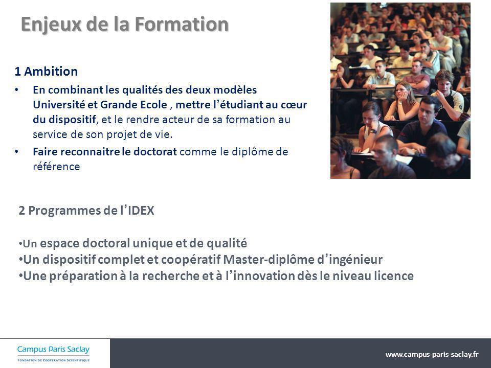 www.campus-paris-saclay.fr Enjeux de la Formation 1 Ambition En combinant les qualités des deux modèles Université et Grande Ecole, mettre létudiant a